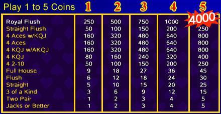 Video Poker -428627