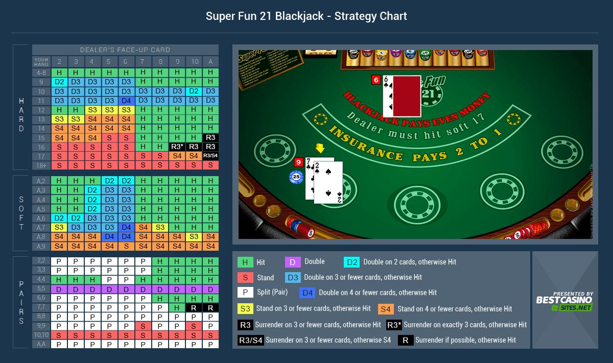 Casino Win -786887