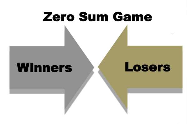 Zero Sum Win -811273