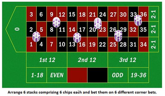 Betting Strategies -841325