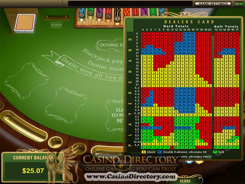Double Exposure Blackjack -504922