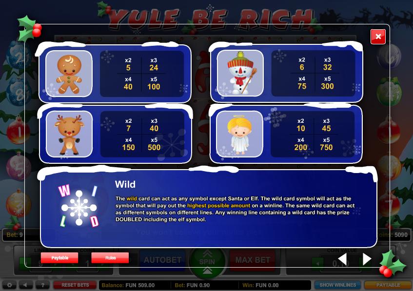 Yule be Rich -773450