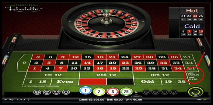 Table Minimum Odds -159751