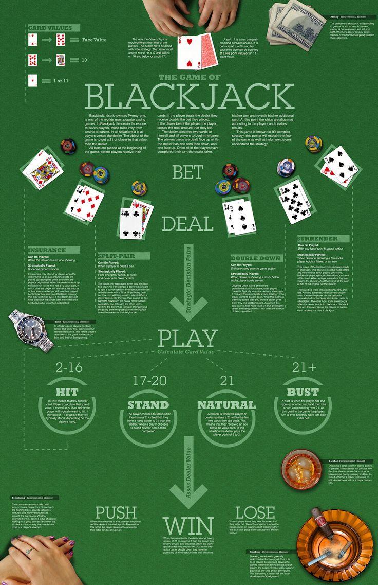 Top Casino -744124