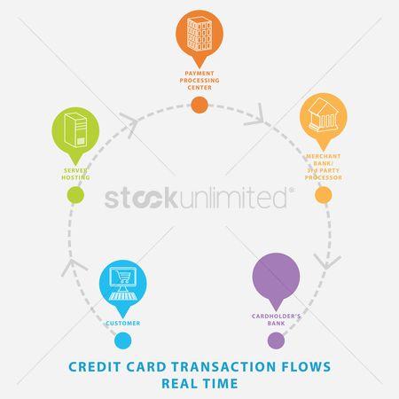 Credit Card -224668