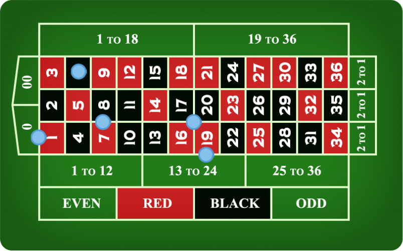 Roulette Strategy -110850