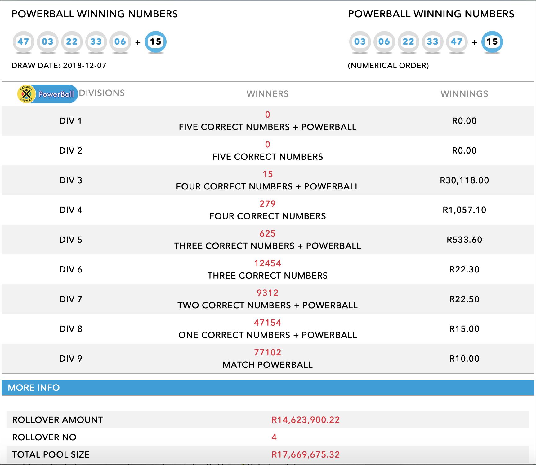 Jackpot Winners -955043