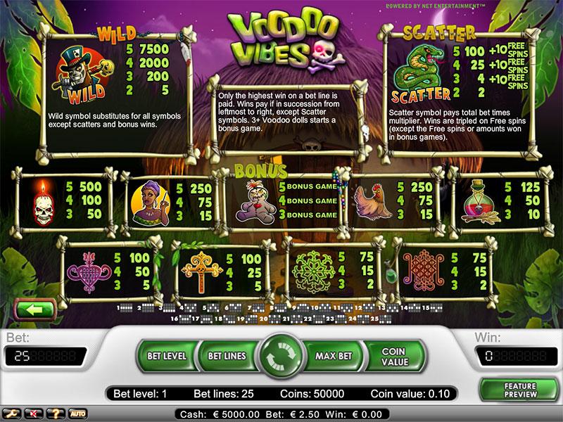 Voodoo Vibes -905905