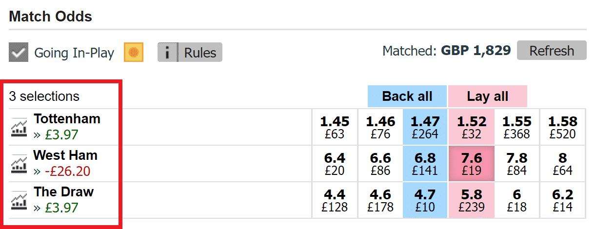 Football Odds Calculator -127487