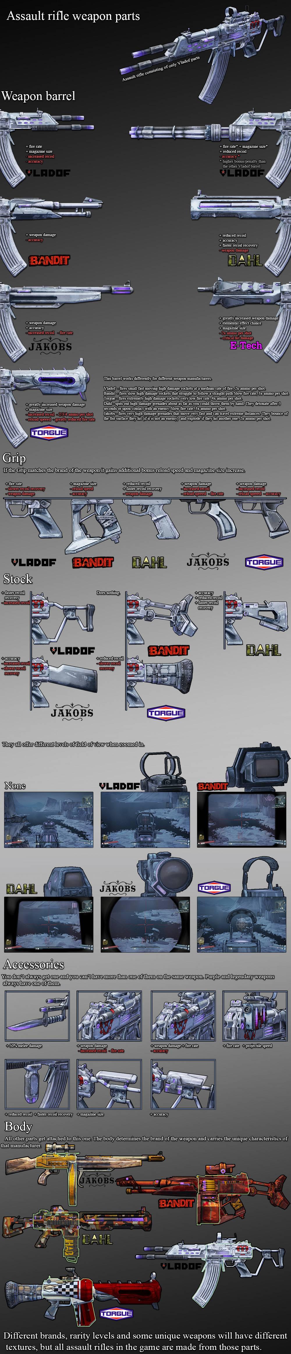 Vault Assault -479959