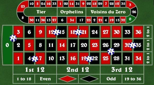 Best Odds -118080