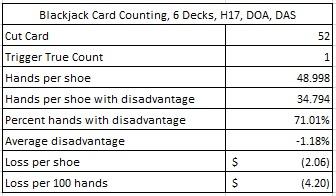 Double Deck Blackjack -370472