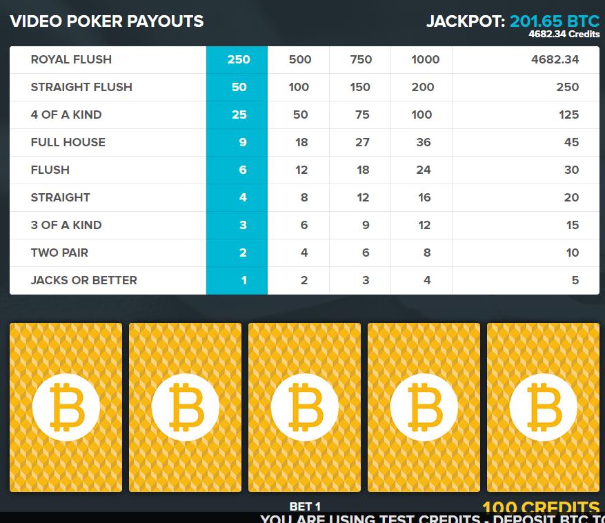 Casino Bitcoin -265603