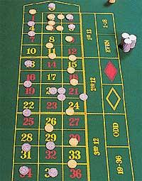 Fundamental Bets -245107