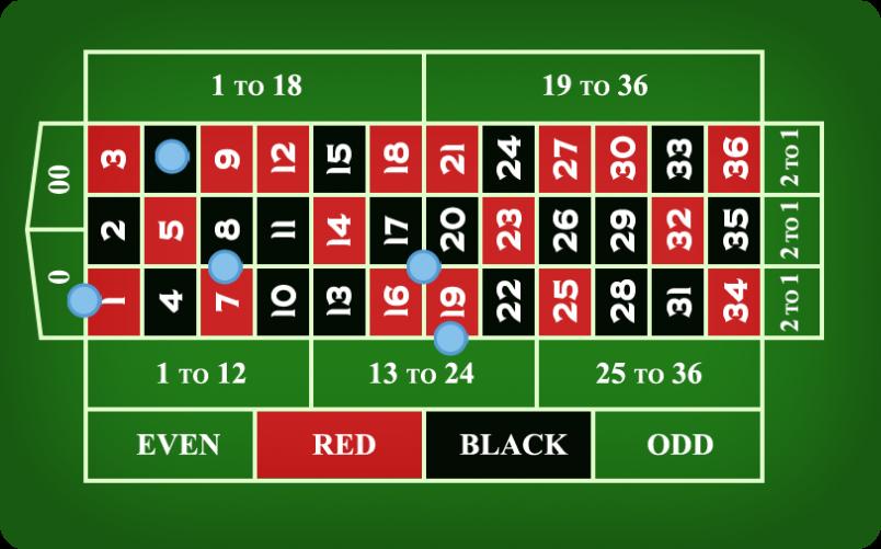 Table Minimum -344318