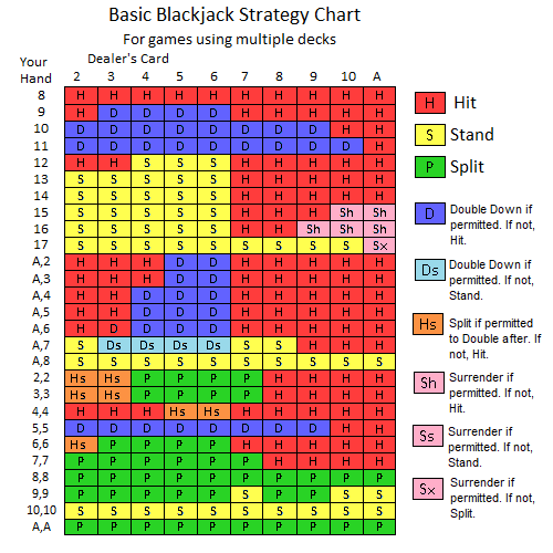 Blackjack Strategy Trainer -937886