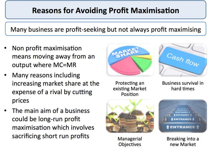 Profit Maximizer Financial -687992