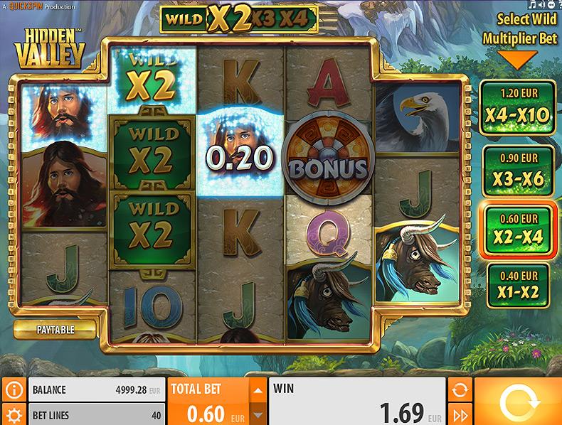 Casino Profits -821195