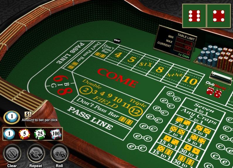 Casino Valuation -281471