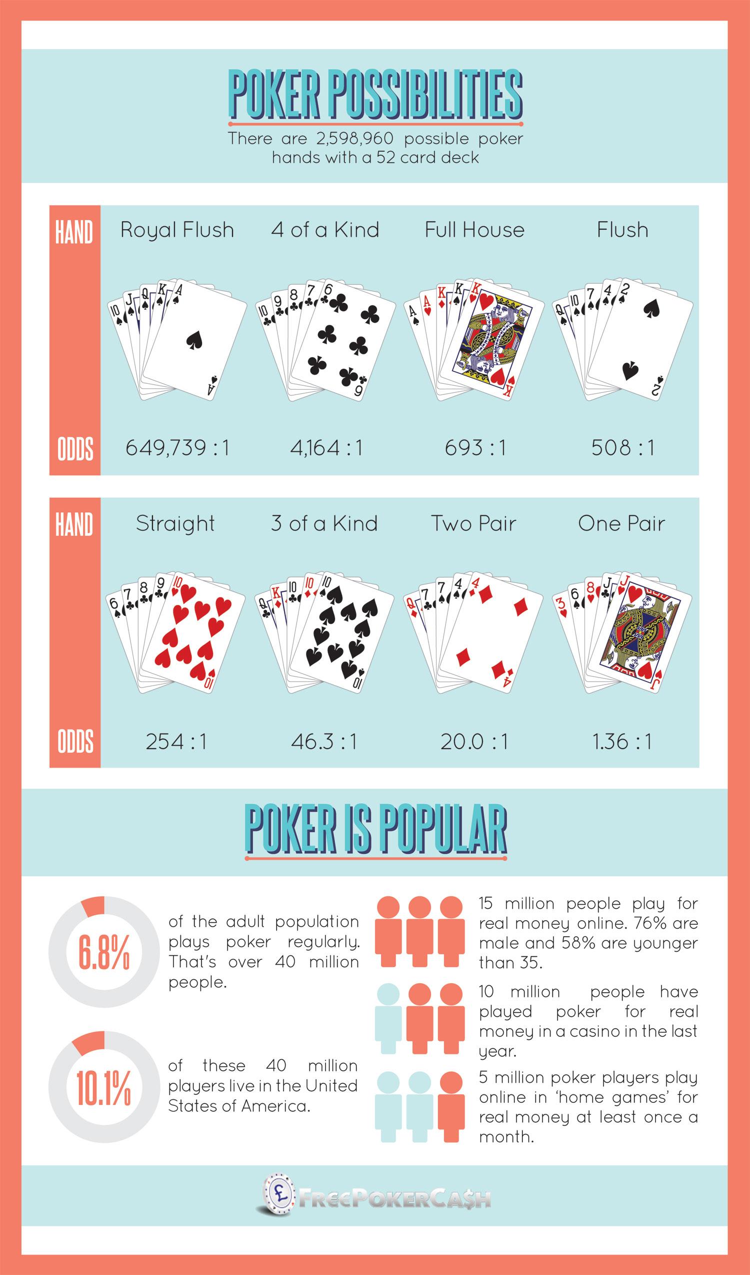 Poker Game -436976