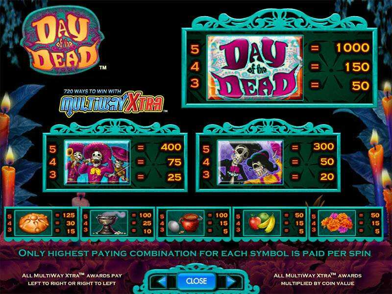New Slot Machines -220664