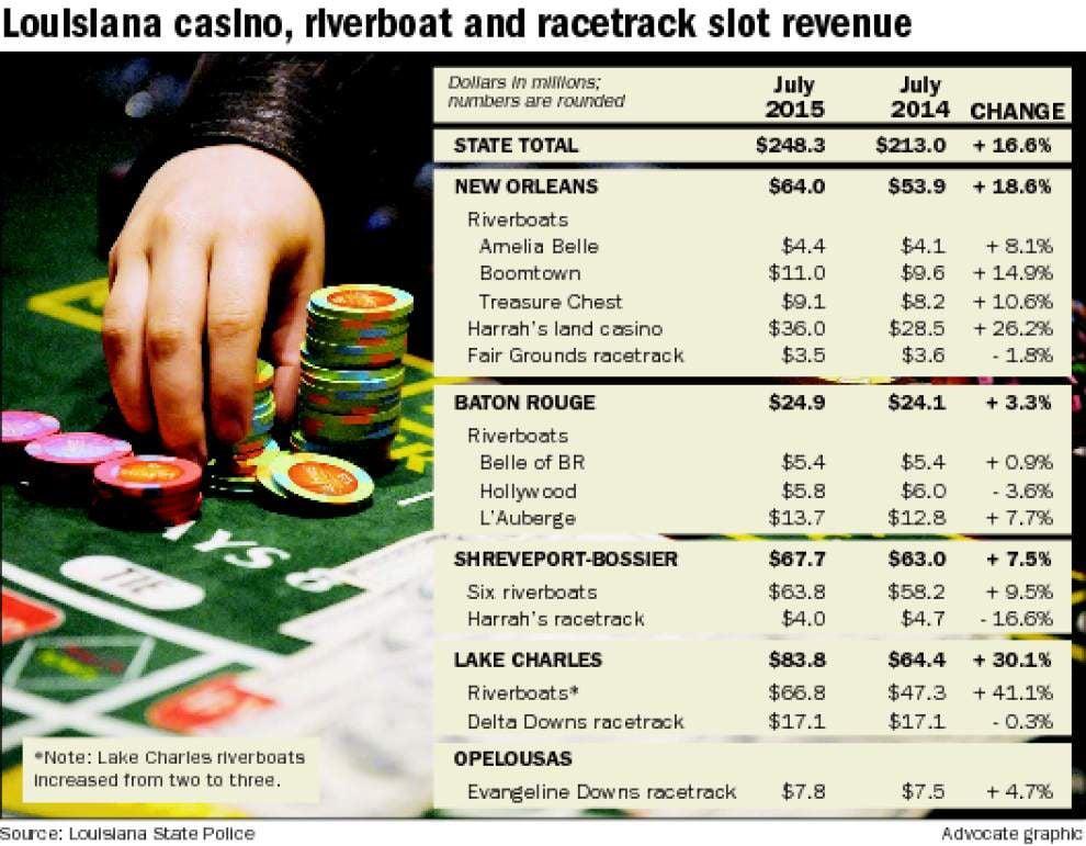 High Society Casino -722512