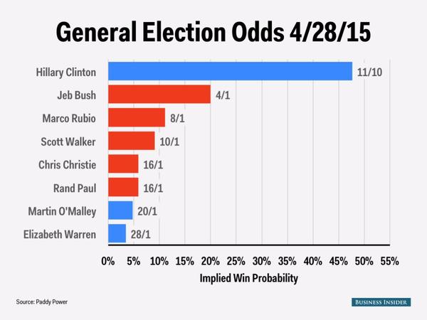 Hillary Clinton Election -651063