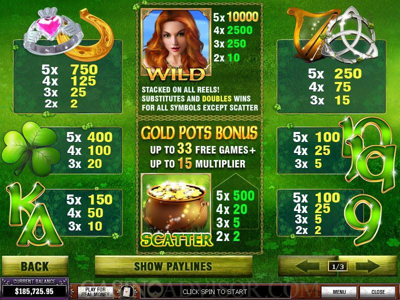 Irish Luck Slot -154825
