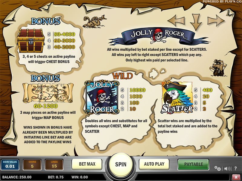 Jolly Roger Slot -877018