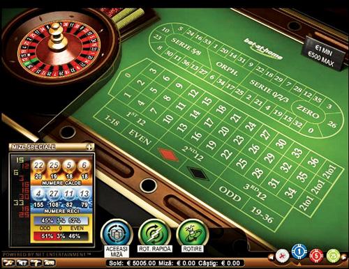 Kundsupport Slot Negative -817568