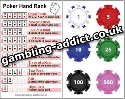 Poker Chip Values -540397