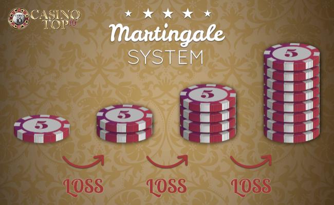 Progressive Betting System -681760