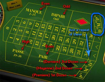 Roulette Explained Stream -548521