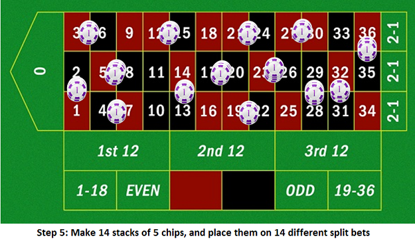 Roulette Strategy to -295135