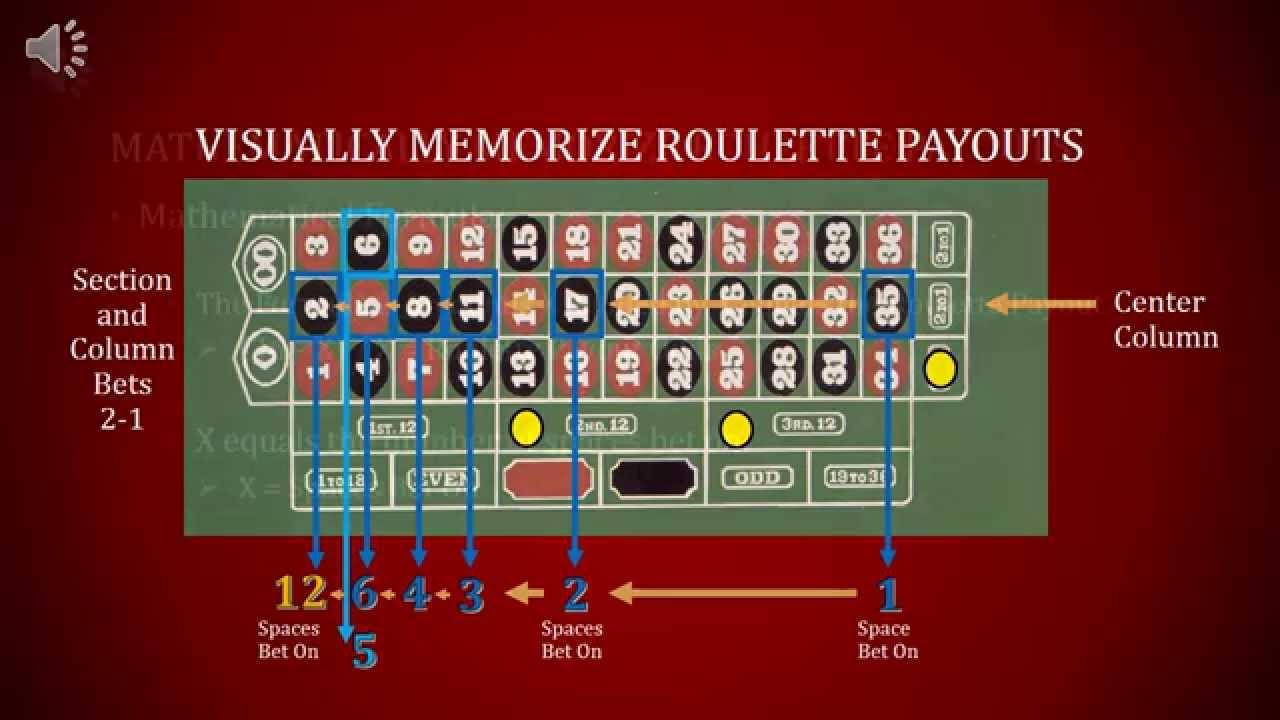 Roulette Winning -642178